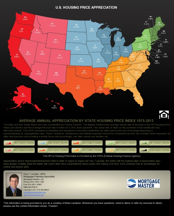 US Housing Price Appreciation And Real Estate News Snohomish - Us map housing expense