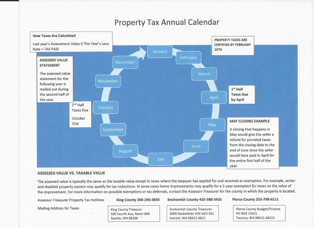 Property Tax Annual Calendar